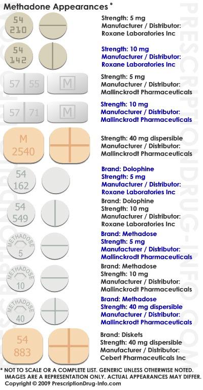 narcotic pain medication a basic view